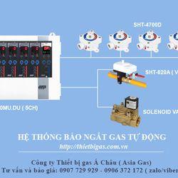 Hệ thống báo rò gas tự ngắt gas Sunghwa SHT-970MUDU giá sỉ